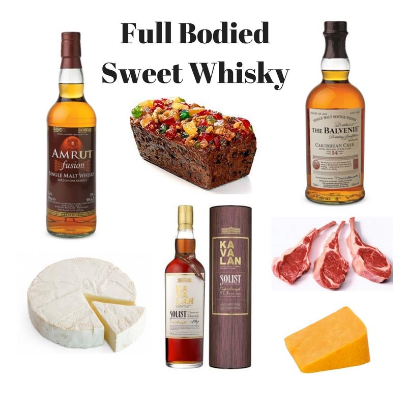 sweet whisky camembert cheese lamb chops fruit cake