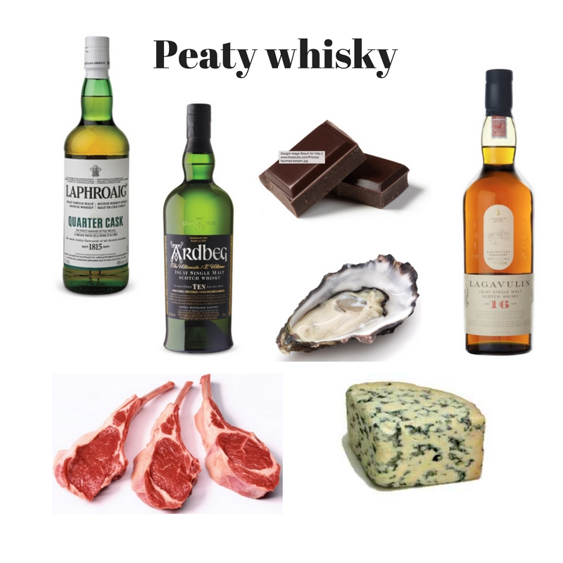 Peaty whisk, dark chocolate, oysters blue cheese lamb chops